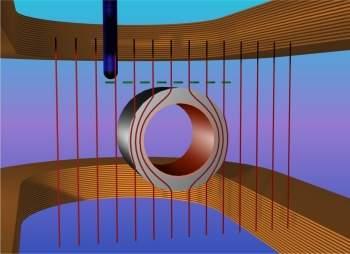 Antimagneto: Invisbilidade magnética prática e simples