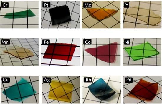 Metais viram nanoestruturas vítreas e condutoras de energia