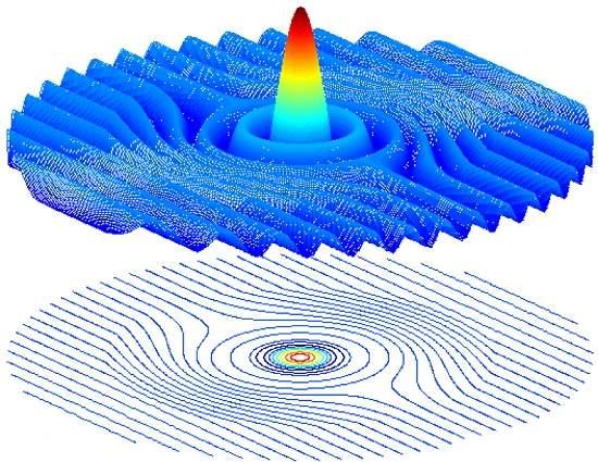 Chapéu mágico de Schrodinger permitirá construir microscópio quântico