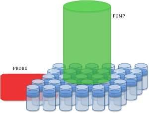Meta-átomos transformam homem em criador de metamatéria