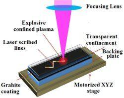 Laser transforma grafite em diamante a temperatura ambiente