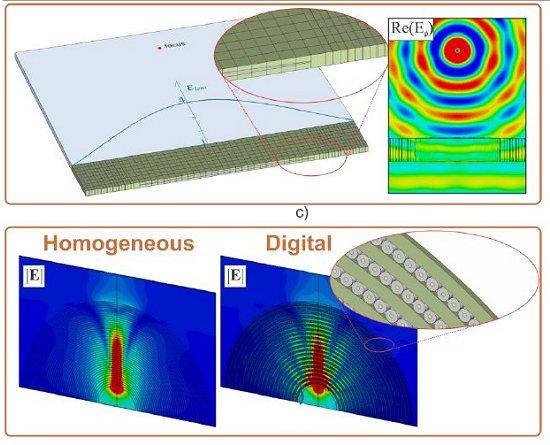 Matéria digital: recriando a natureza usando bits em vez de átomos