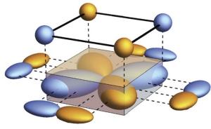 Metamateriais e Quadrupolos: Física quântica vira realidade tangível