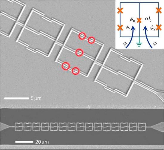 Meta-átomos funcionam como qubits gêmeos