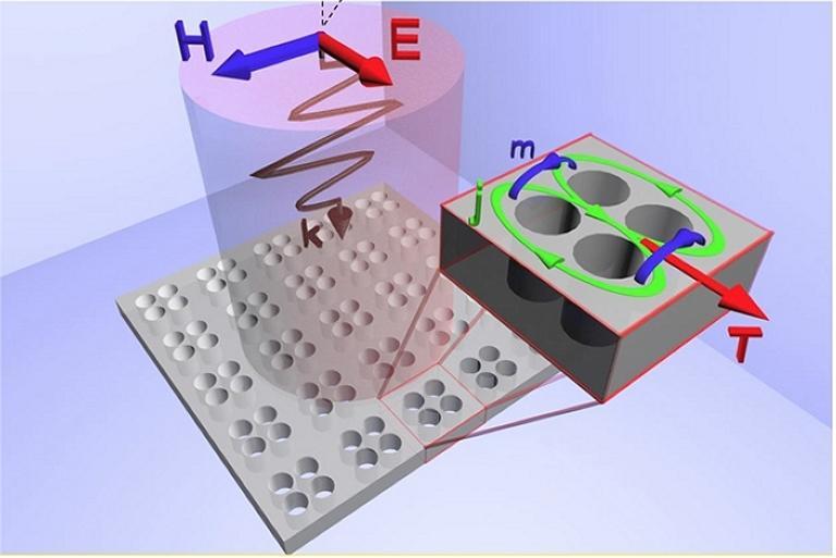 Metamaterial isolante pode ser ideal para células solares