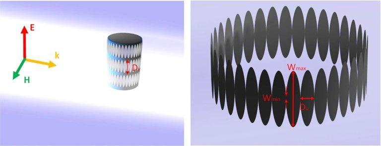 Camuflagem torna objetos metálicos totalmente invisíveis