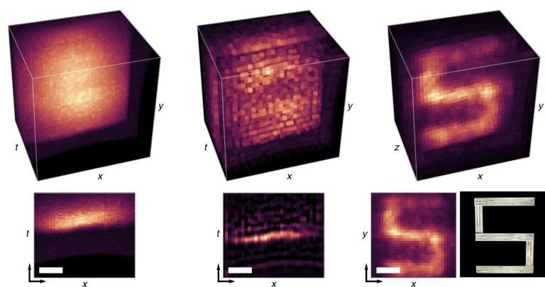 Visão de raios X funciona sem os raios X