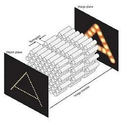 Lentes metálicas criarão microscópios ópticos de altíssima resolução