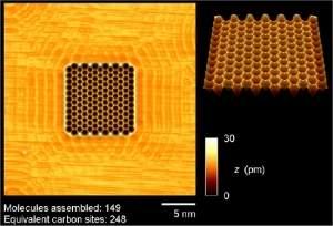 Grafeno molecular: Cientistas domam elétrons para criar novos materiais