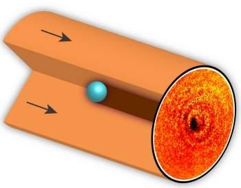 Tirada primeira foto da sombra de um átomo