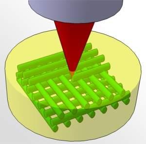 Sonho da nanotecnologia: Laser cria objetos 3D com resolução molecular