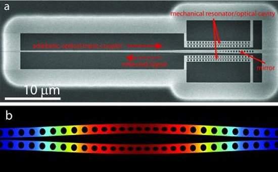 Interferômetros 010165130820-luz-miniaturizada