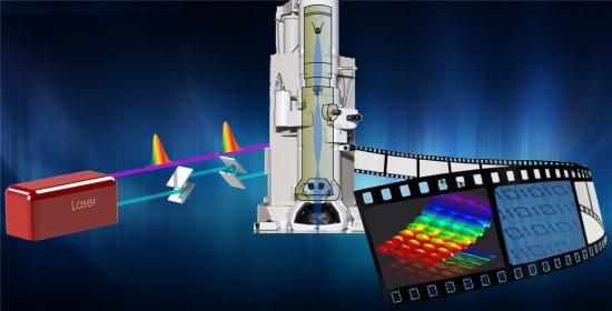 Luz é fotografada como partícula e onda pela primeira vez