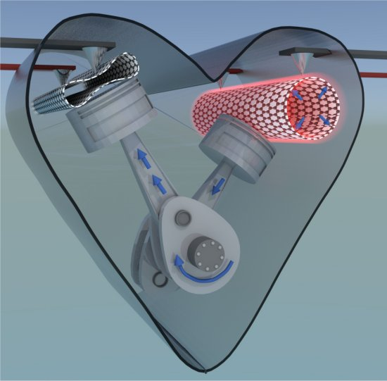 Balões elétricos para nanomáquinas e medicina