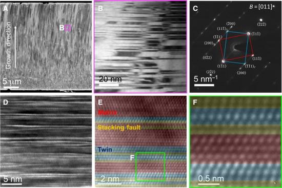Criado metal superforte para micromáquinas