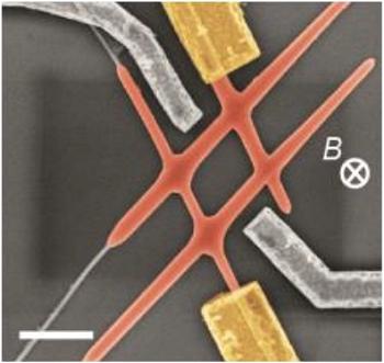 Nano-hashtag pode revelar partícula que é sua própria antipartícula
