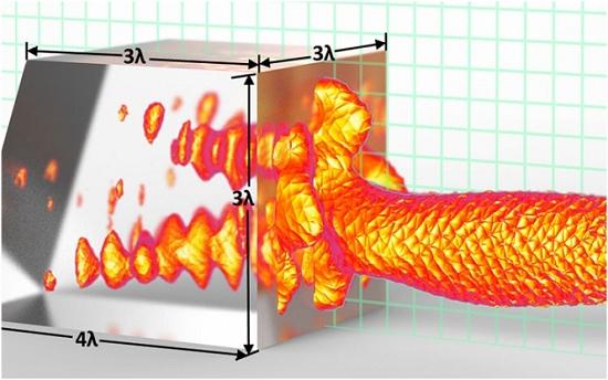 Gancho fotônico: Anzol de luz pesca nanopartículas