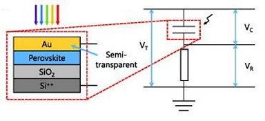 Sensor de luz que imita olho humano faz trabalho de processador