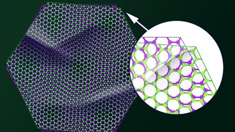 Nanosc