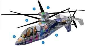 Super-helicópteros decolam rumo aos 500 km/h
