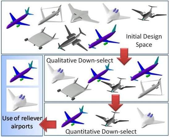 http://www.inovacaotecnologica.com.br/noticias/imagens/010170101213-avioes-do-futuro-1.jpg