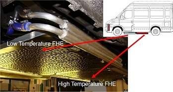 Radiador ativo gera economia de combustível de 15%