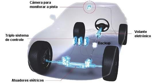 Nissan vai lançar carro com direção eletrônica