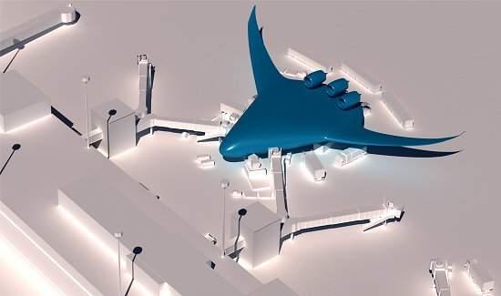 Aeroportos do futuro