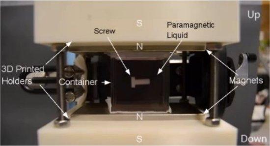 Objetos são levitados e manipulados magneticamente