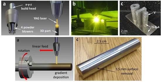 Impressora 3D faz peças com gradientes de metais