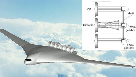 Fuselagem propulsora empurra aviões para o futuro