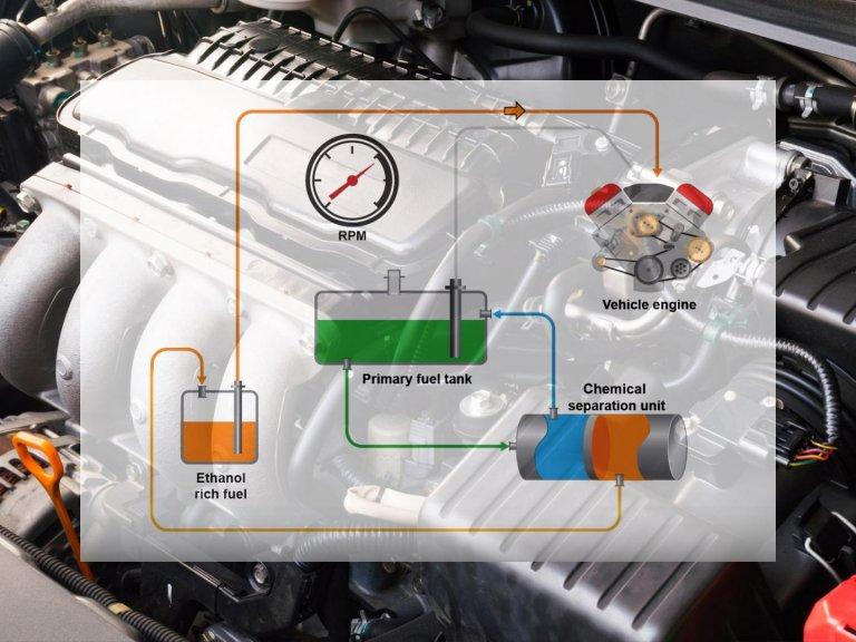 Separação de combustível a bordo melhora desempenho e economia dos carros