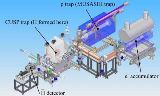 CERN dá mais um passo no estudo da antimatéria