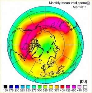 Camada de ozônio no Ártico sofre redução recorde de 40%