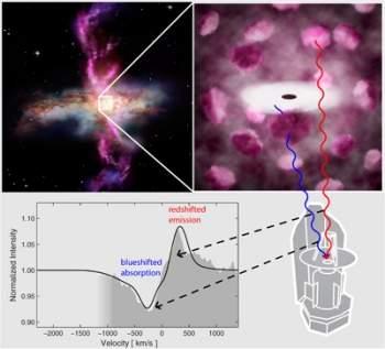 Herschel fotografa tempestade cósmica varrendo galáxia