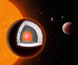 Os estranhos planetas além do Sistema Solar