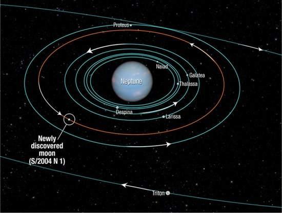 Nova lua de Netuno é descoberta em arquivo do Hubble