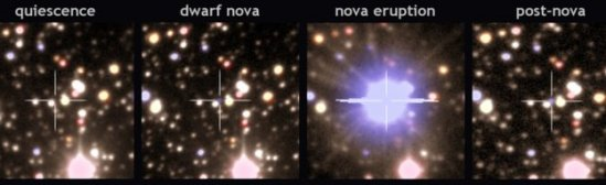 Nova: O antes e o depois da explosão de uma estrela