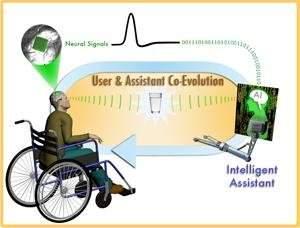 Criado implante cerebral que aprende com o cérebro e evolui com ele