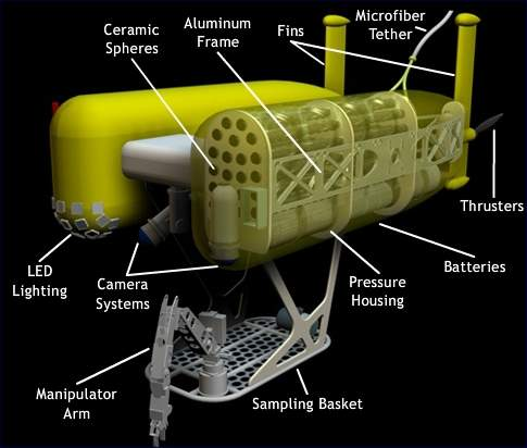 Submarino robótico atinge ponto mais profundo do oceano