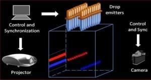 Imagens 3D interativas são projetadas em cortinas de água