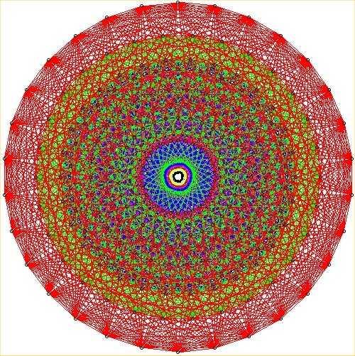 Descoberta solução matemática para outras dimensões