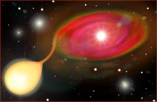 Teoria da Energia Escura completa 10 anos