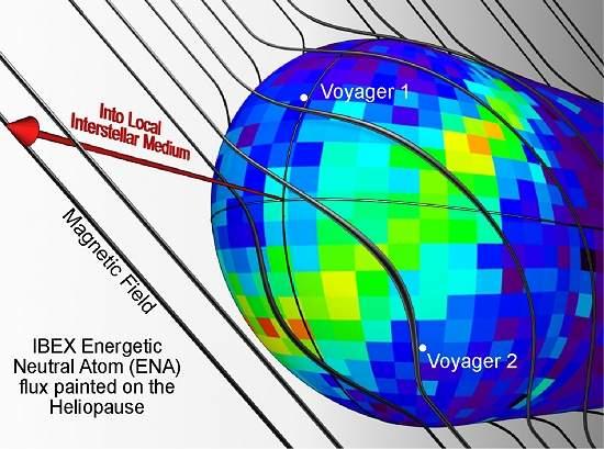 Fronteira do Sistema Solar possui uma faixa brilhante e misteriosa