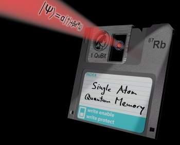 Memória atômica: fóton grava e lê informações em um único átomo