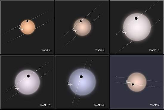 Exoplanetas que orbitam na contramão atropelam teorias