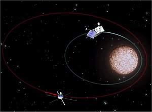 Sonda que irá a Mercúrio passa por