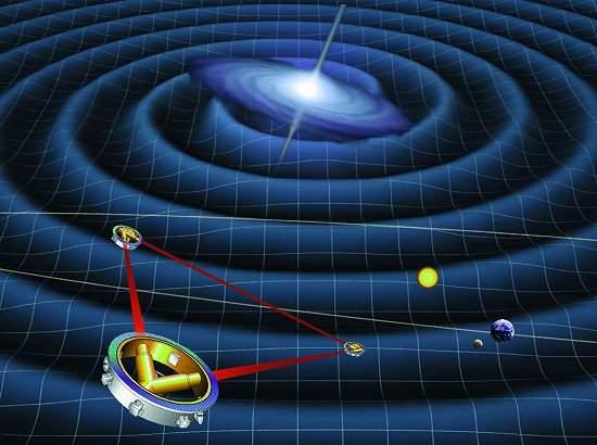 Ondas gravitacionais poderão comprovar desaparecimento de dimensões