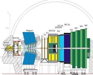 LHC revela indícios de uma nova física