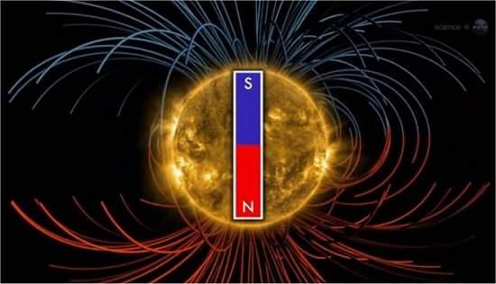 Pólos magnéticos do Sol estão prestes a inverter